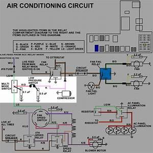 Delorean Fuse Box Wiring Diagram