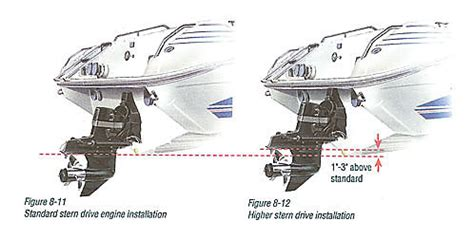 Boat Engine Upgrades by Boating Performance