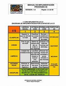 Manual De Implementacion Programas 5 S