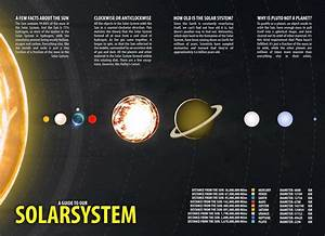 3D Solar System Poster (page 2) - Pics about space