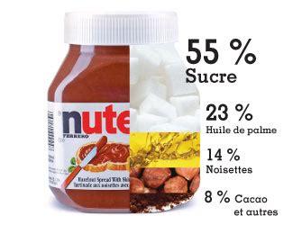 nutella ou gla 231 age 224 g 226 teau alex cuisine