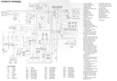 2007 Yamaha Rhino 660 Wiring Diagram wire diagram of 06 660 dash