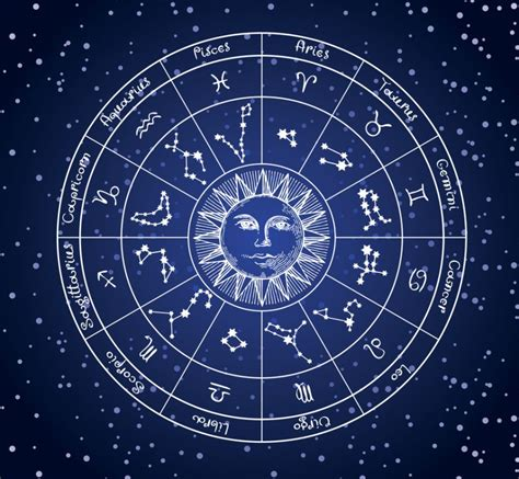 Horoskopi ditor, e hënë 13 janar 2020