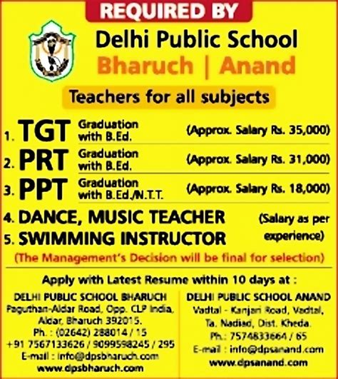 trained graduate teacher in gujarat anand learning library timesascent com
