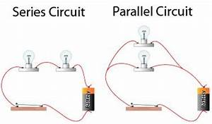 TheScienceClassroom - Electric Circuits | Science for kids ...