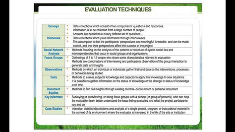 educational evaluation methods youtube