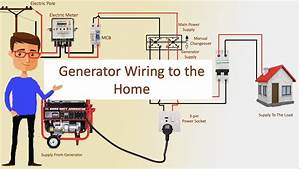 Generator Wiring To The Home