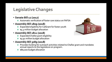 financial aid updates for foster youth eligibility