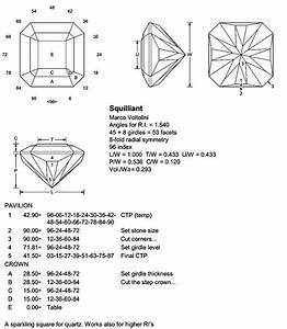 52 Best Faceting Diagrams Images On Pinterest