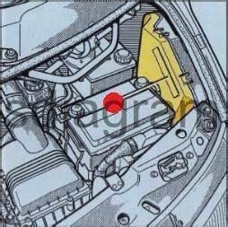 Fuse Box Renault Espace 2000