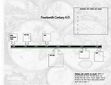 14th Century Timeline