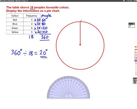draw  pie chart mathscast youtube