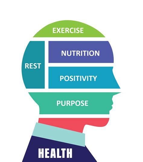 Health And Wellness nonprofit wellness wellness health
