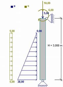 Wasserdruck Berechnen : stahlbeton kellerwand ~ Themetempest.com Abrechnung