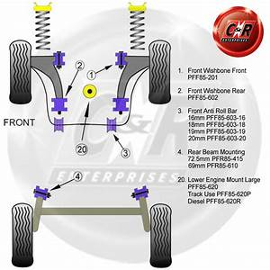 Seat Ibiza 02 On Powerflex Wishbone Bushes Pff85