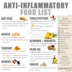 anti inflammatory foods Anti-Inflammatory Diets