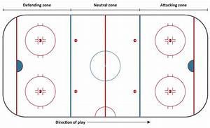 Empty Hockey Rink Diagram