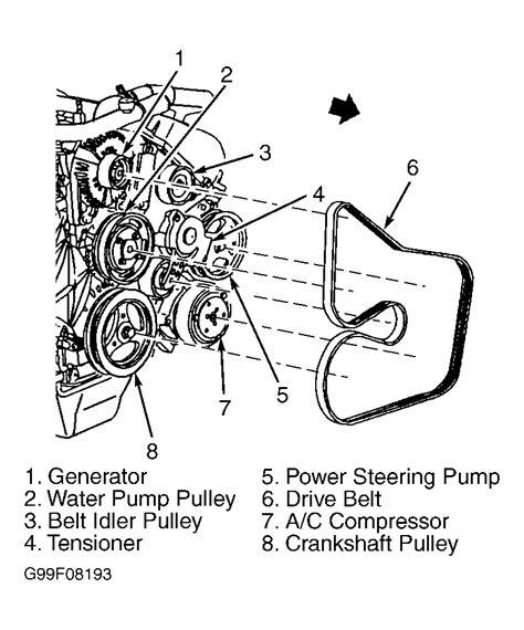 Lexus Engine Diagram Circuit Maker