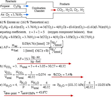 Stoichiometry Unit Worksheet #10 Limiting And Excess Reactants