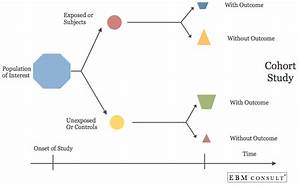 Solar Study Diagram