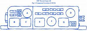 Toyota Camry 1987 Fuse Box  Block Circuit Breaker Diagram