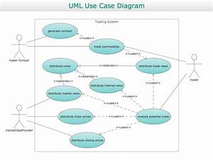Use Case Diagrams Technology
