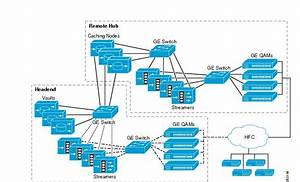 Cisco Tv Cds 2 4 Rtsp Software Configuration Guide For The