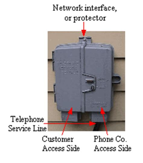 telelphone wiring problems  troubleshooting