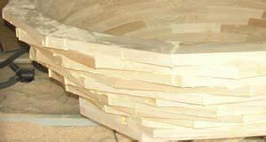 Welches Holz Für Badmöbel : holzbadewanne selber bauen industriewerkzeuge ausr stung ~ Michelbontemps.com Haus und Dekorationen