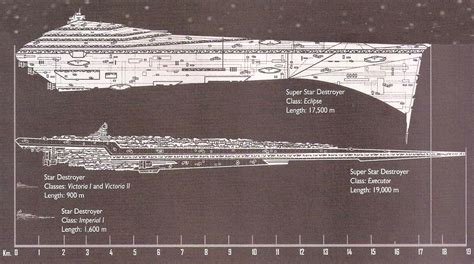 1, 5, And 10 Infinitys Vs 1 Imperial Star Destroyer