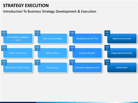 strategy execution powerpoint template sketchbubble