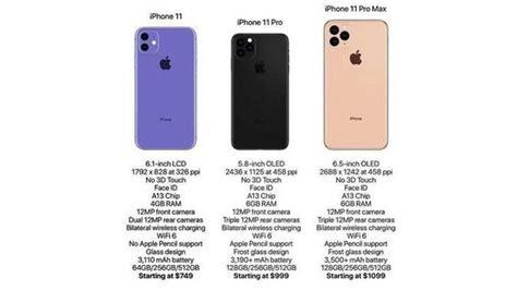 spesifikasi harga iphone iphone pro