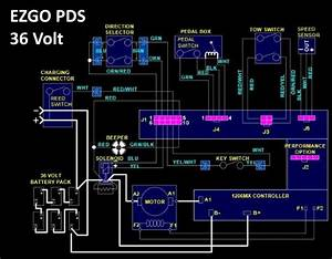 Diagram 2001 Ezgo Pds 36v Wiring Diagram Full Version Hd Quality Wiring Diagram Pikediagram Iforyouitalia It
