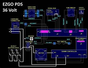 Wiring Cart Diagram Golf Ezgo Non Dcs Moleculardiagram Enotecaombrerosse It