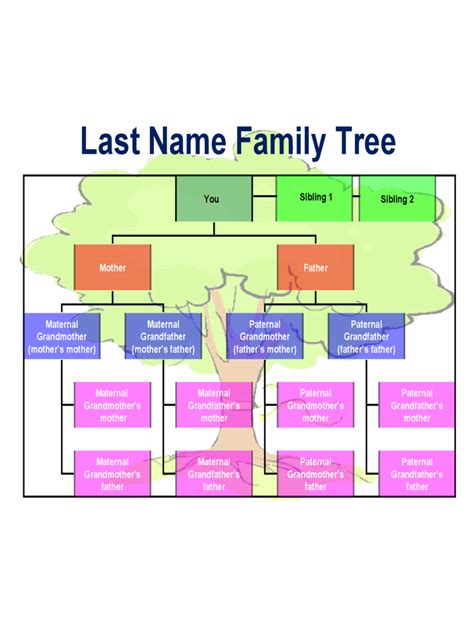 Family Tree Template 8 Free Word Pdf Document Family Tree Template 8 Free Templates In Pdf Word