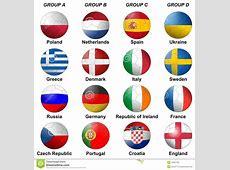 UEFA Euro 2012 Groups Royalty Free Stock Photo Image
