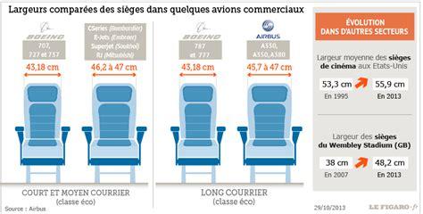 easyjet siege airbus dénonce le rétrécissement des sièges dans les avions