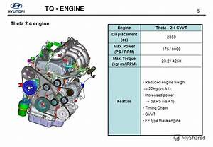 Motor Theta 2