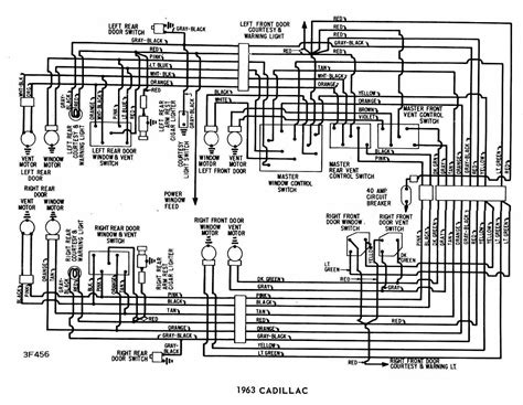 Cadillac Windows Wiring Diagram All About