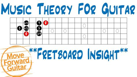 The actual function of degrees (those roman numerals) and their importance to the musical scale. Music Theory for Guitar - Major Scale - Fretboard Insight - YouTube