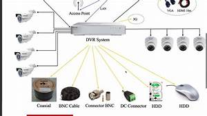 Wiring Diagram For Cctv