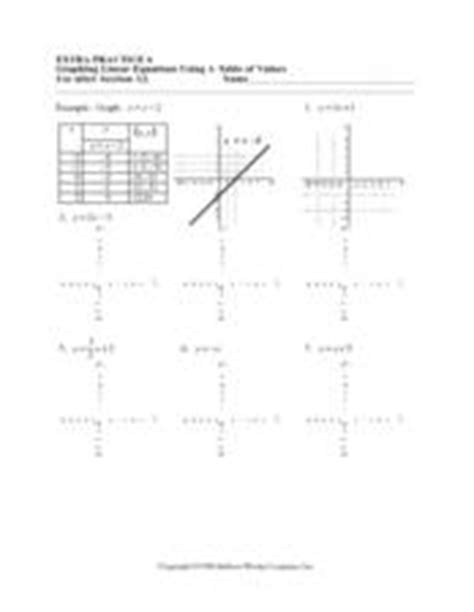 graphing linear equations using a table of values 9th 12th grade lesson plan lesson planet