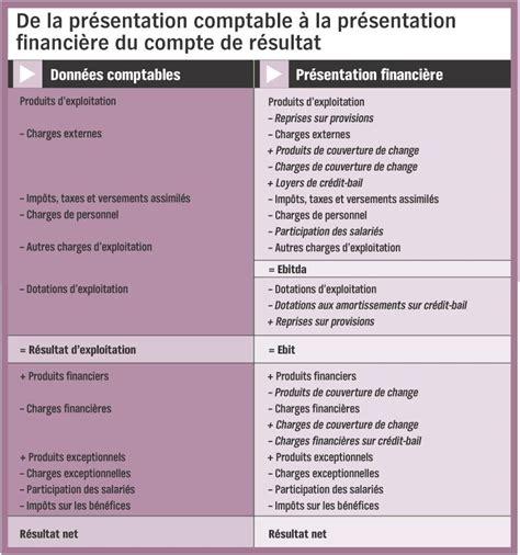 modèle de business plan en coiffure gratuit modele business plan esthetique document