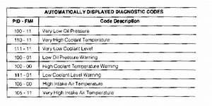 Caterpillar Engine Error Codes