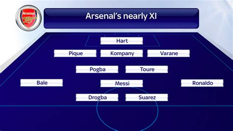 CONFIRMED Arsenal XI and team news at CSKA Moscow | Just Arsenal News