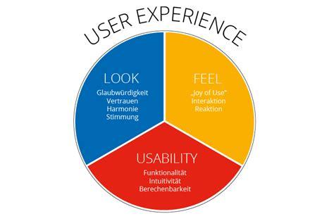 Usability Und User Experience (ux) Erfolgreich Umsetzen