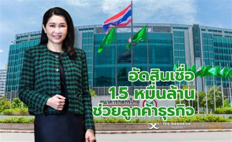 'กสิกรไทย' อัดเงิน 1.5 หมื่นล้าน หนุนสินเชื่อเพิ่มสภาพ ...