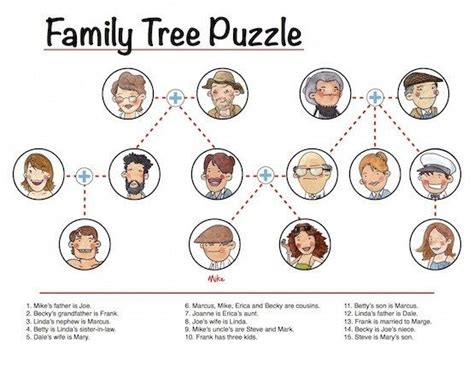 conversation  english images family tree