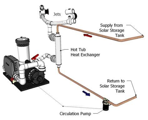 hot tub heat exchanger spa heat exchanger