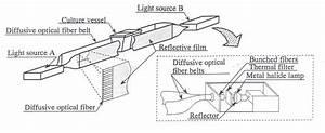 Fiber Optic Cables Archives